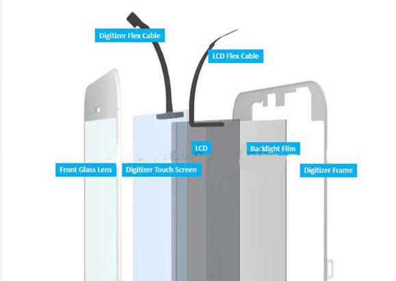 هر آنچه در مورد تفاوت تاچ و ال سی دی گوشی و تعمیر آن ها باید بدانید|مجله  خبری گوشی شاپ